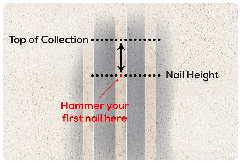 Showing Where The First Nail Goes
